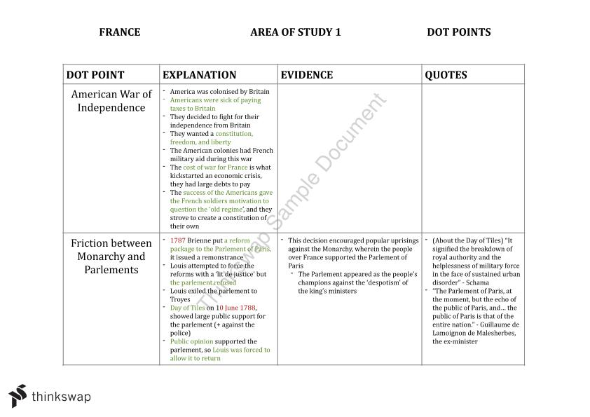 AOS1: Causes of the French Revolution Dot Point Chart