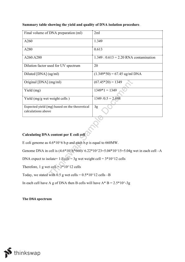 DNA Isolation Lab Report for MBLG1001