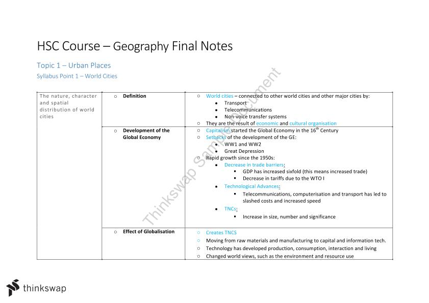 HSC Geography Complete Course Notes