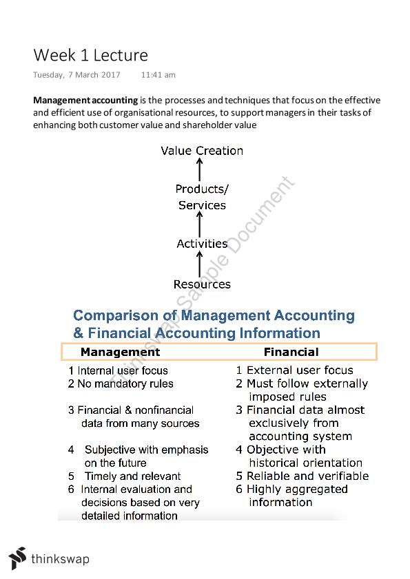ACCT2522 Management Accounting 1 Finals Notes - Page 1