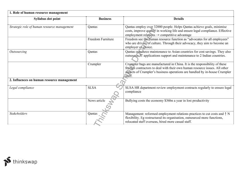 human resources case studies hsc Introduction for the purpose of this assignment the organization chosen to develop a strategic human resource management plan, is tesco tesco plc.