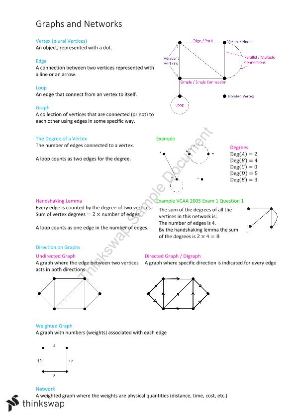 VCE Higher Math Networks Notes