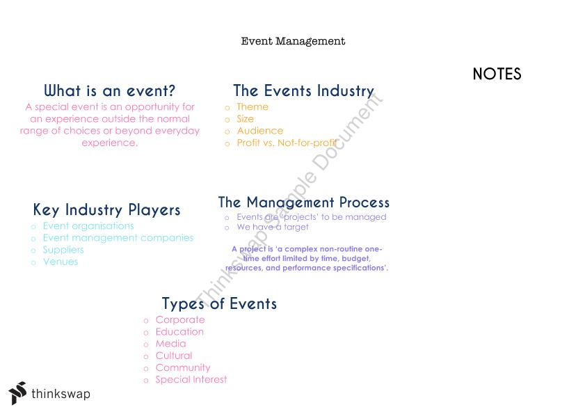 Complete Semester Notes - Event Management - Page 1