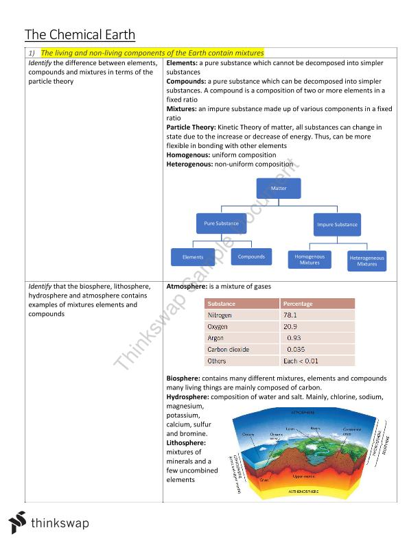 Chemical Earth in the Year 11 Preliminary Course