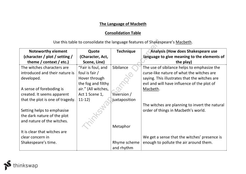 Macbeth Quotes Technique Analysis Study Notes Year 11 Hsc