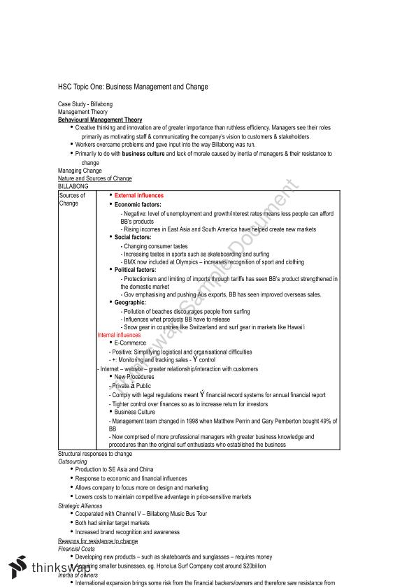 Full comprehensive Year 12 Full Syllabus Notes