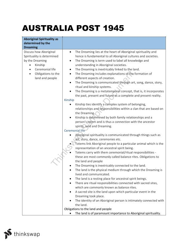 Notes on Religion in Australia Post 1945 and Judaism