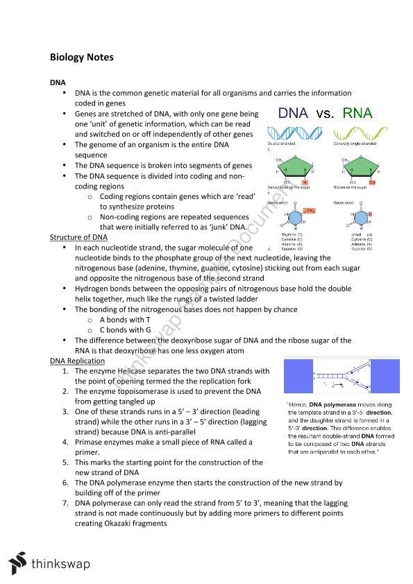 Year 12 ATAR Biology Notes | Year 12 WACE - Biology | Thinkswap