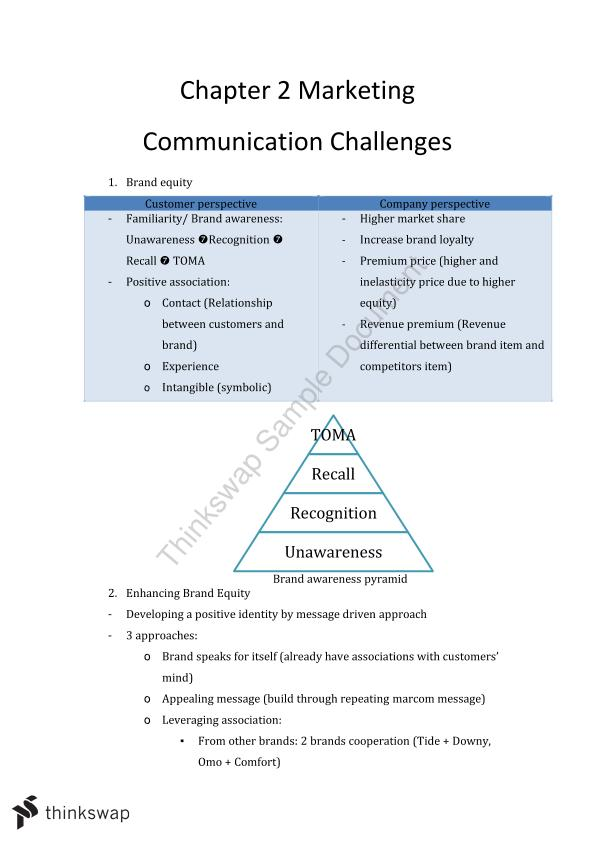 Marketing Communication Revision Notes  - Page 1