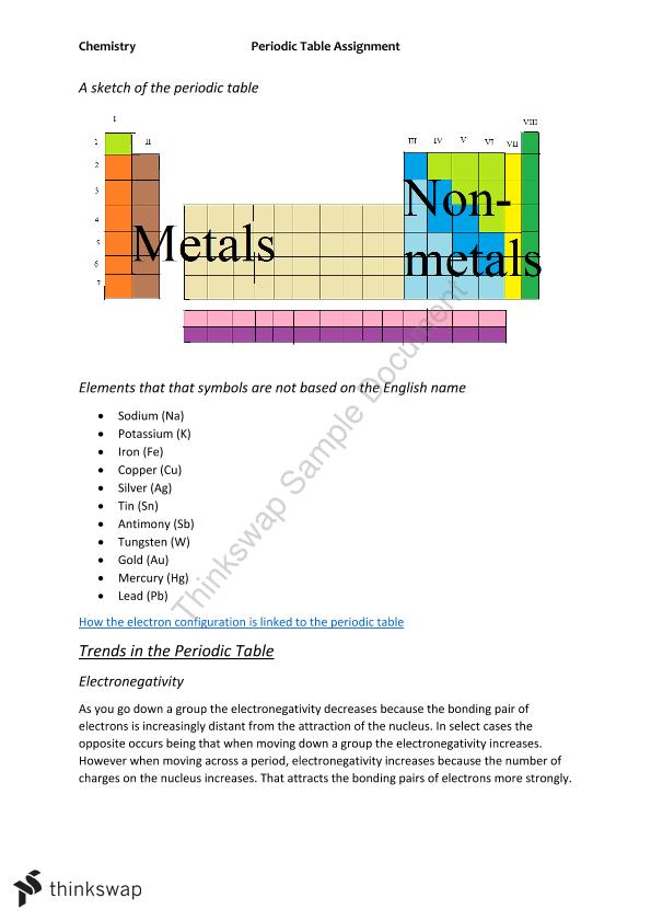 Periodic table assignment year 11 sace chemistry thinkswap document screenshots periodic table assignment urtaz Image collections