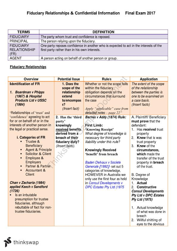 Fiduciary Relationships and Confidential Information Template/Summary Sheet