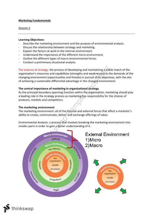 types of macro environment