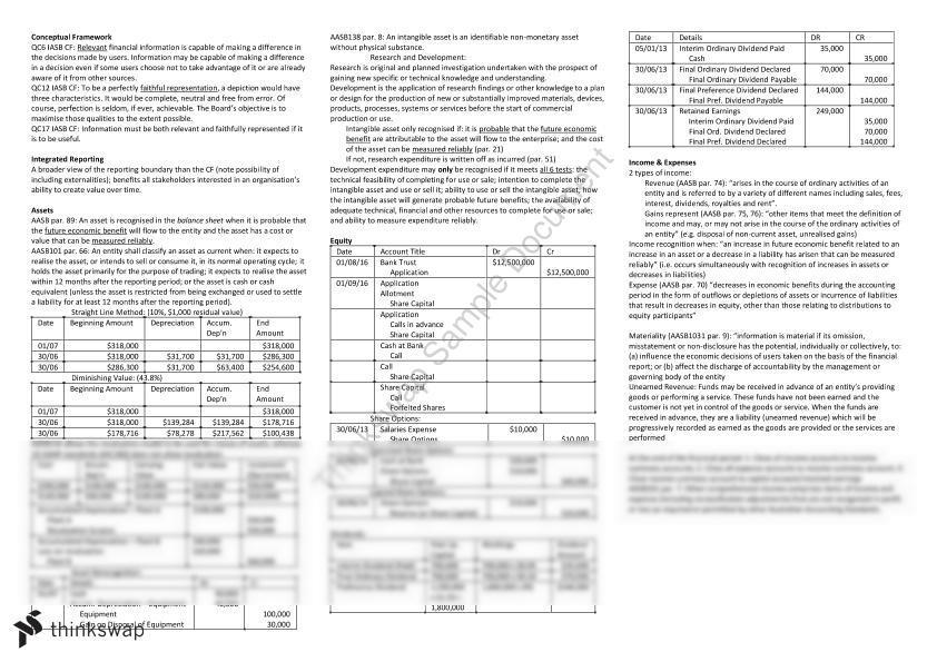 AYB200 Final Exam Cheat Sheet AYB200 Financial