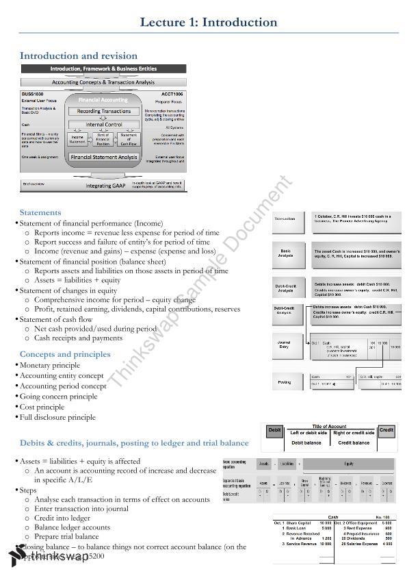 Acct1006 HD Notes | ACCT1006 - Accounting and Financial