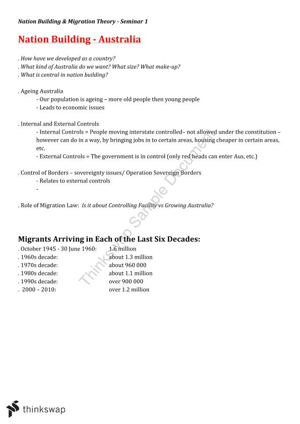Immigration & Refugee Law Complete Study Notes | 5124LAW