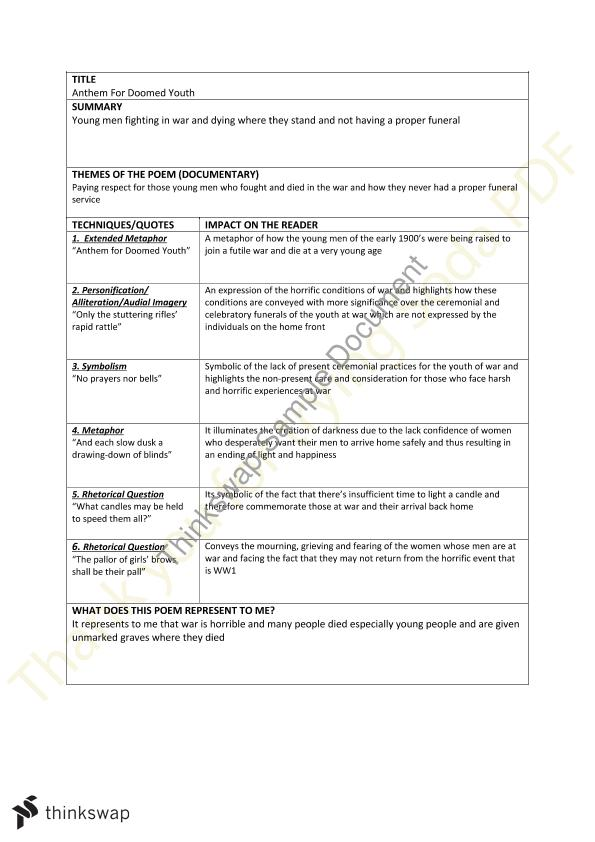 literary analysis essay anthem These are college for persuasive sample essays subtitled and may create debate and speechmaking the negative impact on assessment and learning b students having.