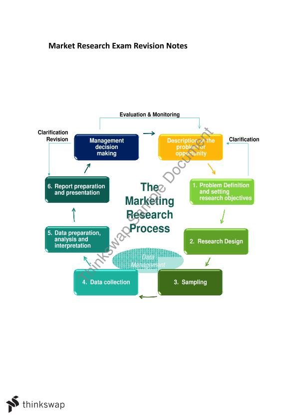 marketing research notes Journal of marketing research, table of contents, current issue.