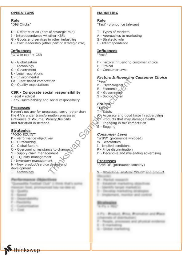 Business Studies HSC Acronyms | Year 12 HSC - Business Studies