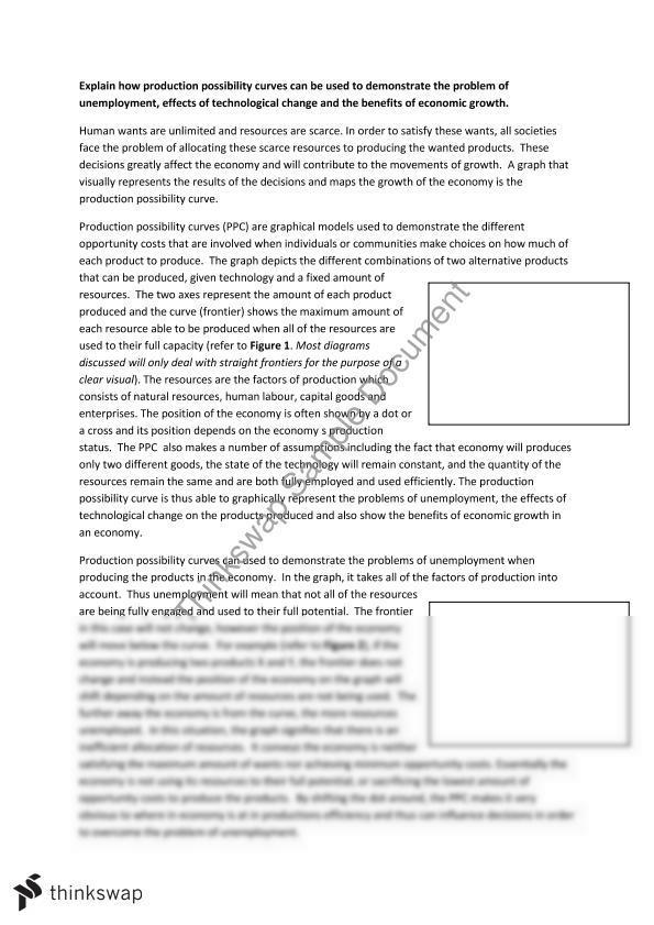 Economic Essay  Underfontanacountryinncom Production Possibility Curve Essay Year  Hsc Economics Thinkswap  Persuasive Essay Example High School also Library Essay In English  Proposal Essay