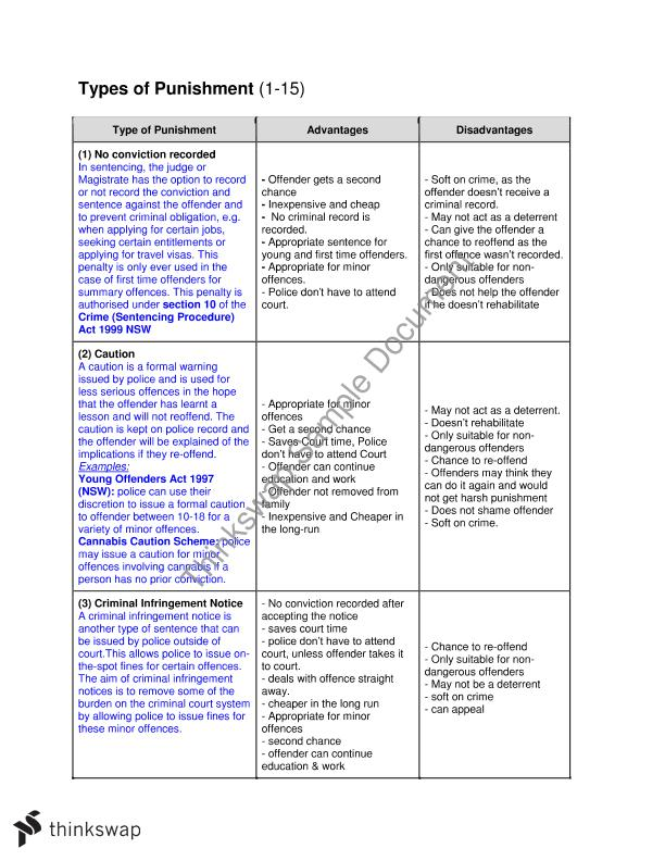 essay on advantages of punishment over rehabilitation Similar Essays