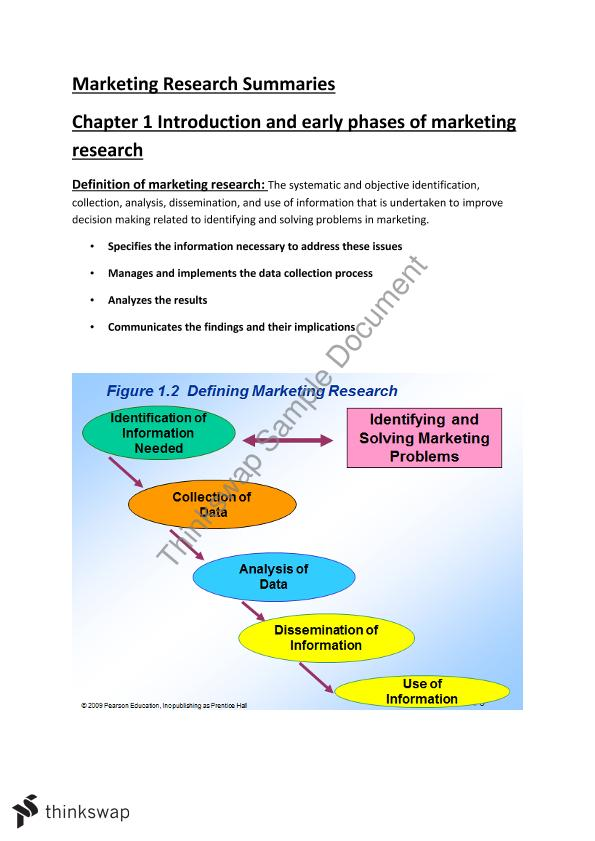 Summaries for Marketing Research