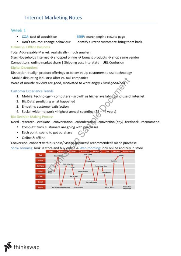Internet Marketing Lecture Notes | MKTG30009 - Internet ...