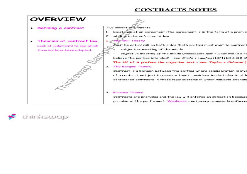 Detailed Contract Law Notes