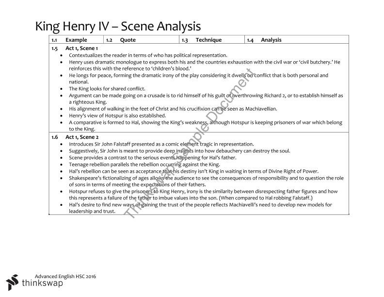 Module C Comprehensive King Henry Scene Analysis