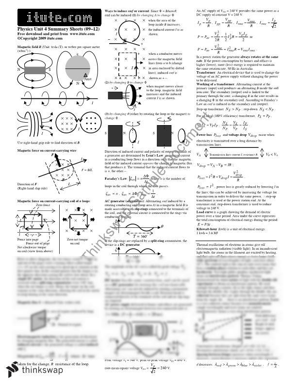 Physics Unit 4 Cheat Sheet | Year 12 VCE - Physics | Thinkswap