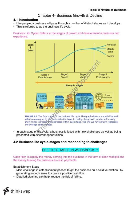 business studies prelim notes