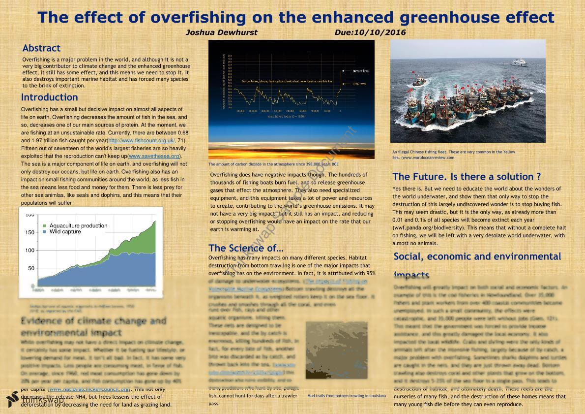 Climate Change Poster --> Effect of Overfishing on Climate Change