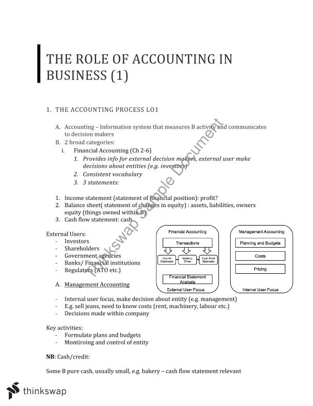 Complete Course Notes | BUSS1030 - Accounting, Business and