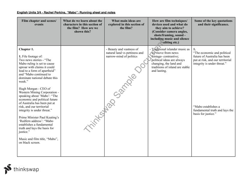 film making essay and assignment questions 100 ielts essay questions below are sample ielts essay questions and topics reported by ielts students in writing task 2 the 100 essay questions.