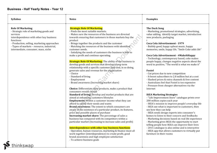 Business Studies HSC Syllabus Notes | Year 12 HSC - Business