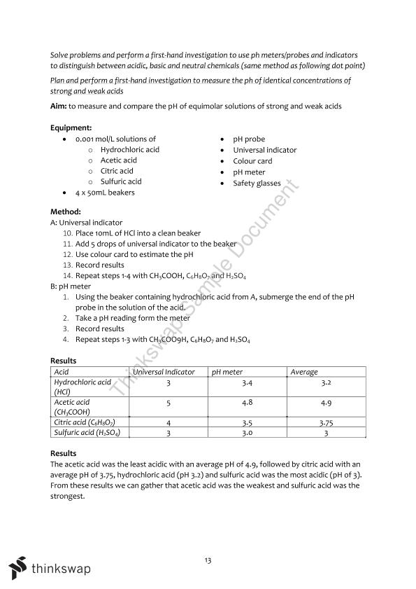 HSC The Acidic Environment Syllabus Notes