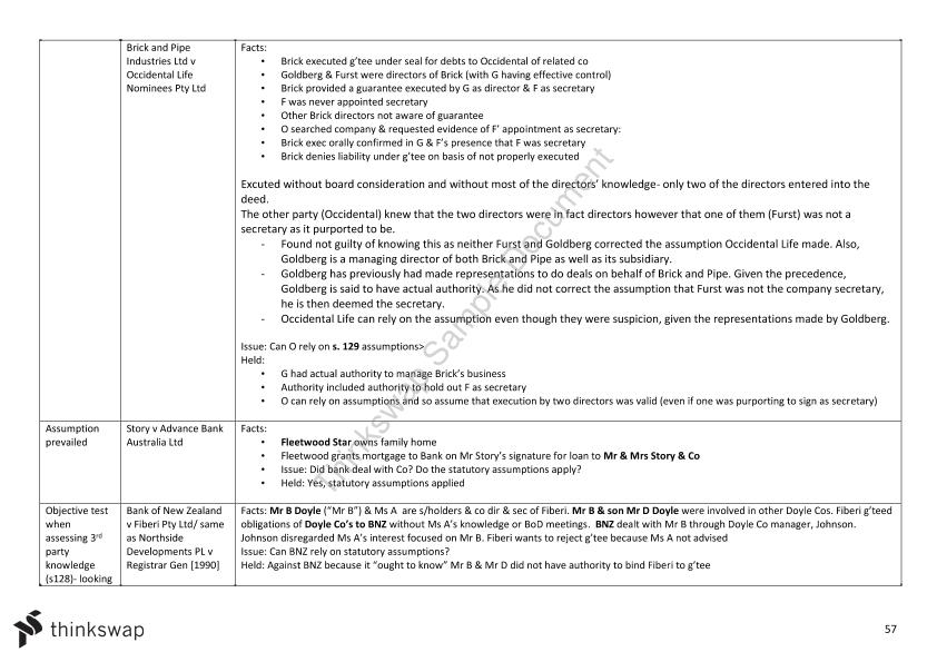 Company Law Exam Notes- Passed with HD  - Page 57