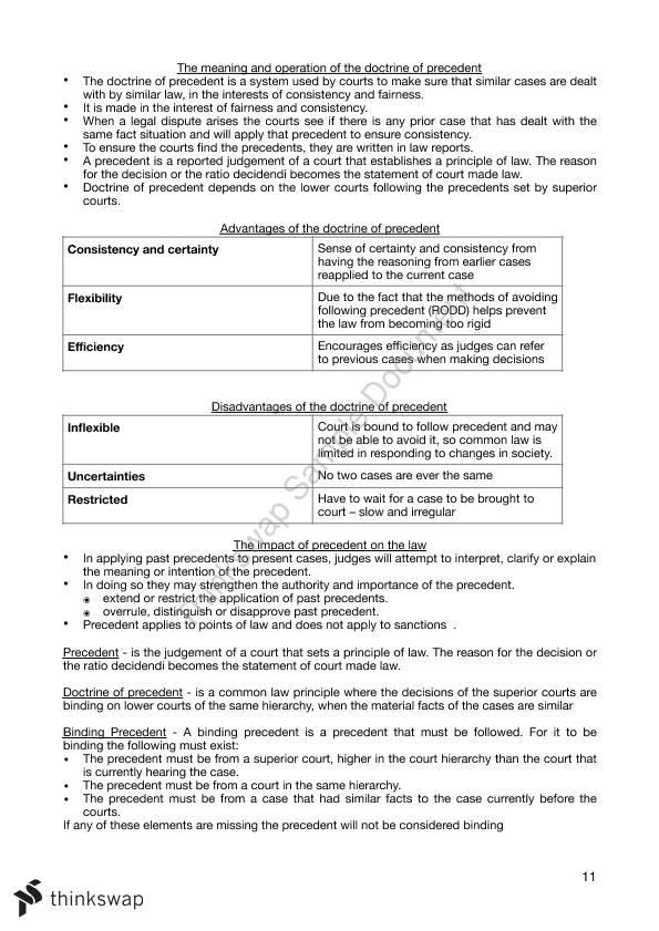 Year 11 Politics and Law Unit 1 Notes | Year 11 WACE