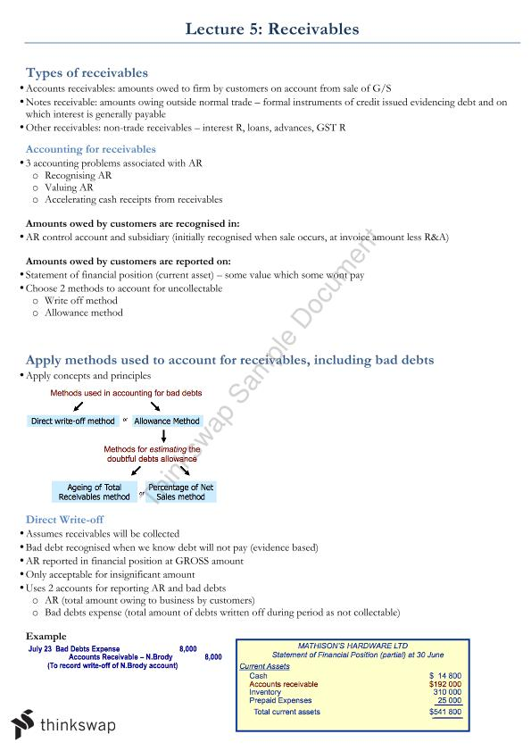 Acct1006 HD Notes | ACCT1006 - Accounting and Financial Management