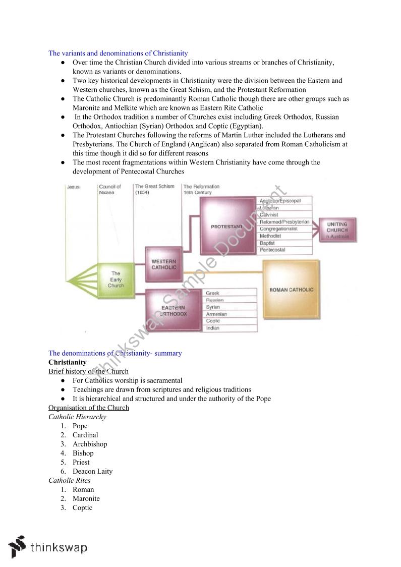 Studies of Religion 1 Unit Notes   Year 11 HSC - Studies of
