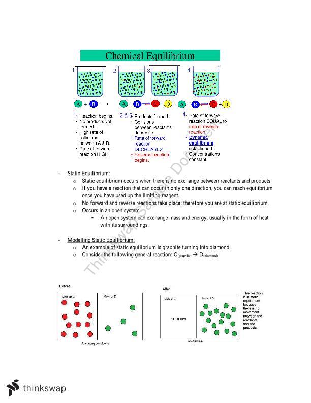 Chemistry Notes Mod 5 | Year 12 HSC - Chemistry | Thinkswap