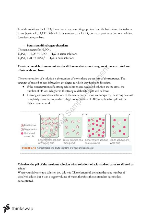 Chemistry NEW Syllabus Notes Module 6 | Year 12 HSC