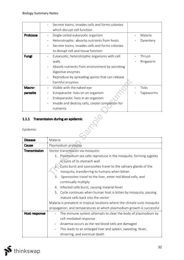Biology Syllabus Notes 2019 | Year 12 HSC - Biology | Thinkswap