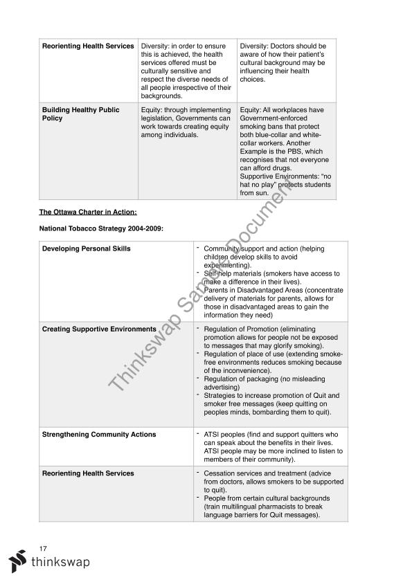 hsc pdhpe study notes Your selections are marked and the answers to these potential exam questions for hsc pdhpe are sent to you immediately  you can study whilst socialising on facebook.