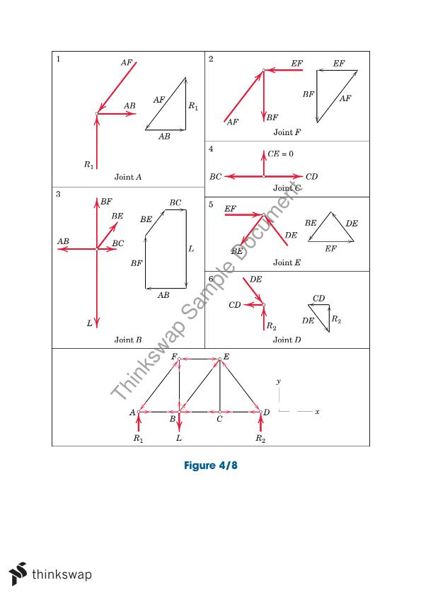 Engineering Mechanics (statics) Course Notes   ENGG1802