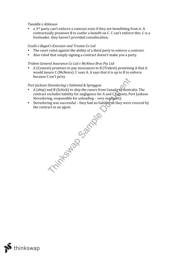 Law of Contract A - Complete Study Notes