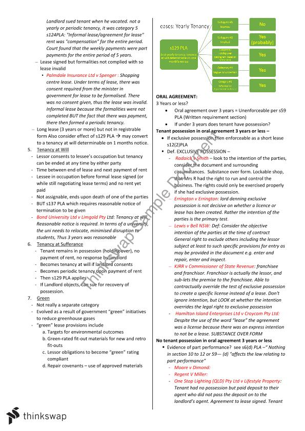 Land Law Final Exam Template