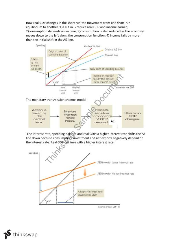 Important Concepts, Equations and Model in Macro Economy