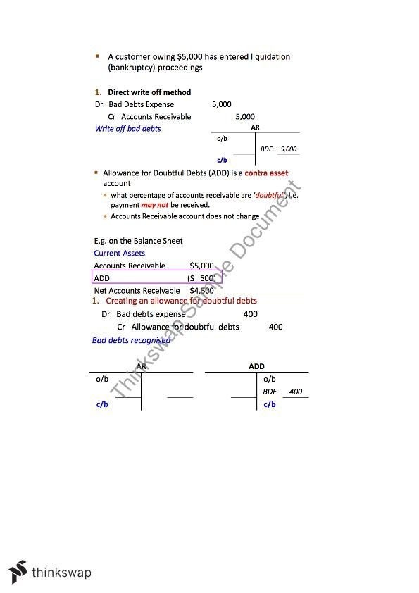 financial accounting 1 notes pdf