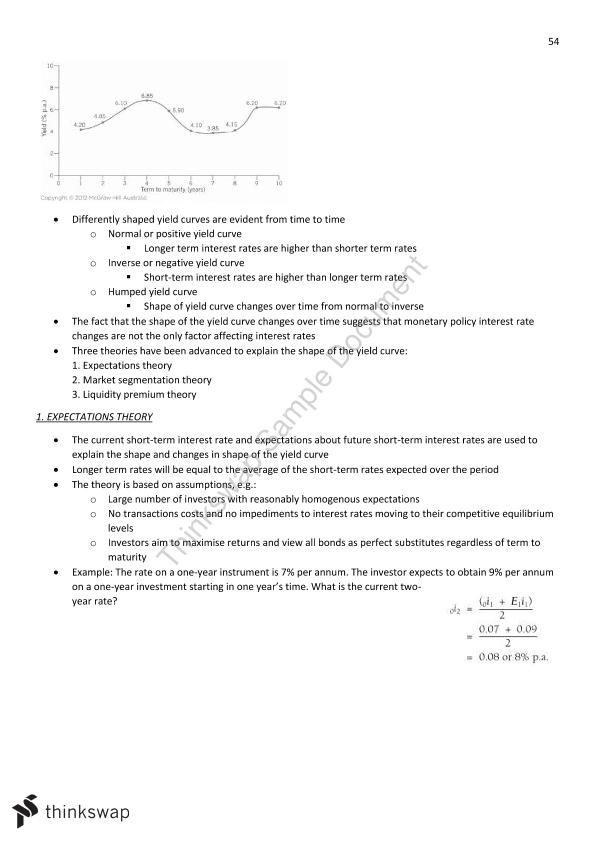 FINS1612 Complete Notes