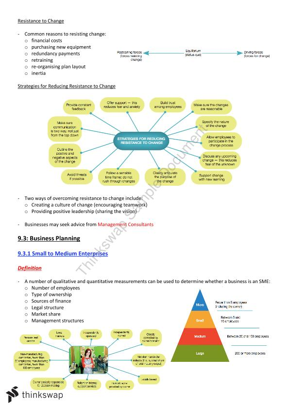 Business Studies - Preliminary Concise Notes for ALL Topics